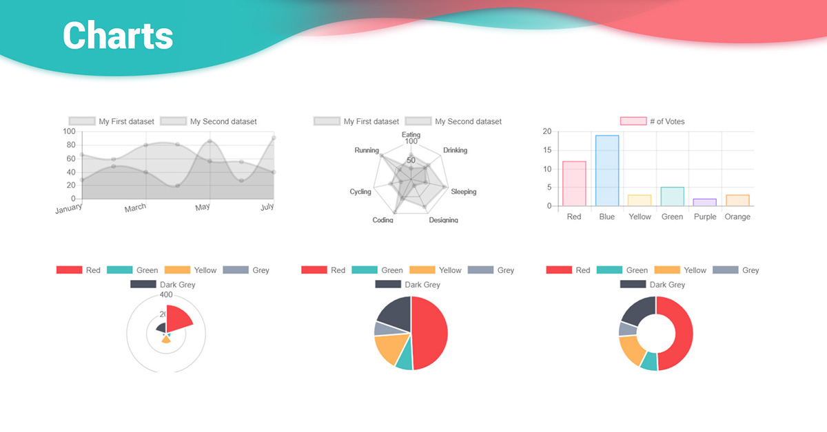 Bootstrap Charts Guideline - examples  tutorial Basic  advanced