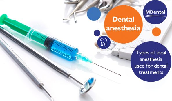 What is dental anesthesia afterall? MDental Hungary