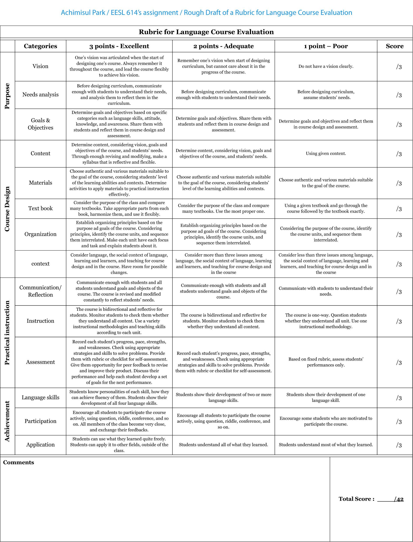 Dlpnirscanevm Dlpr Nirscantm Evaluation Module Ti Rough Draft Rubric For Language Course Evaluation