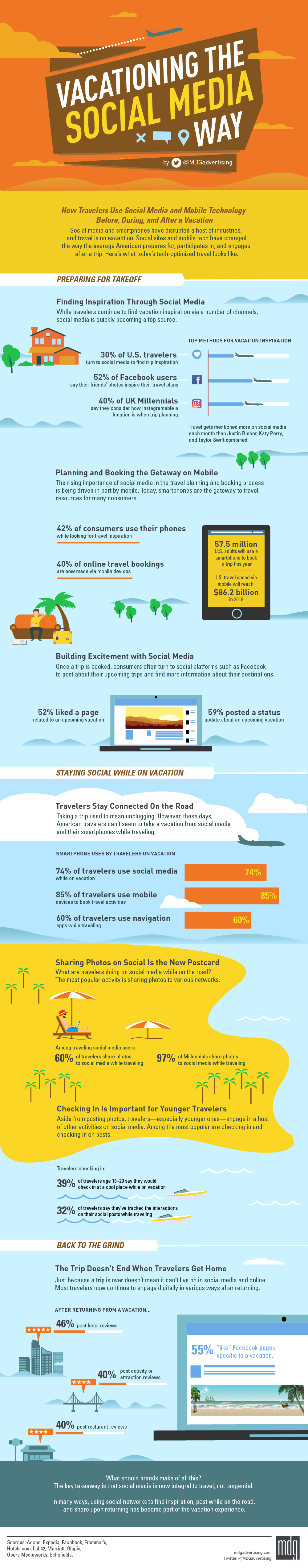 Go Via Trip Planner Vacationing The Social Media Way Infographic Mdg Advertising