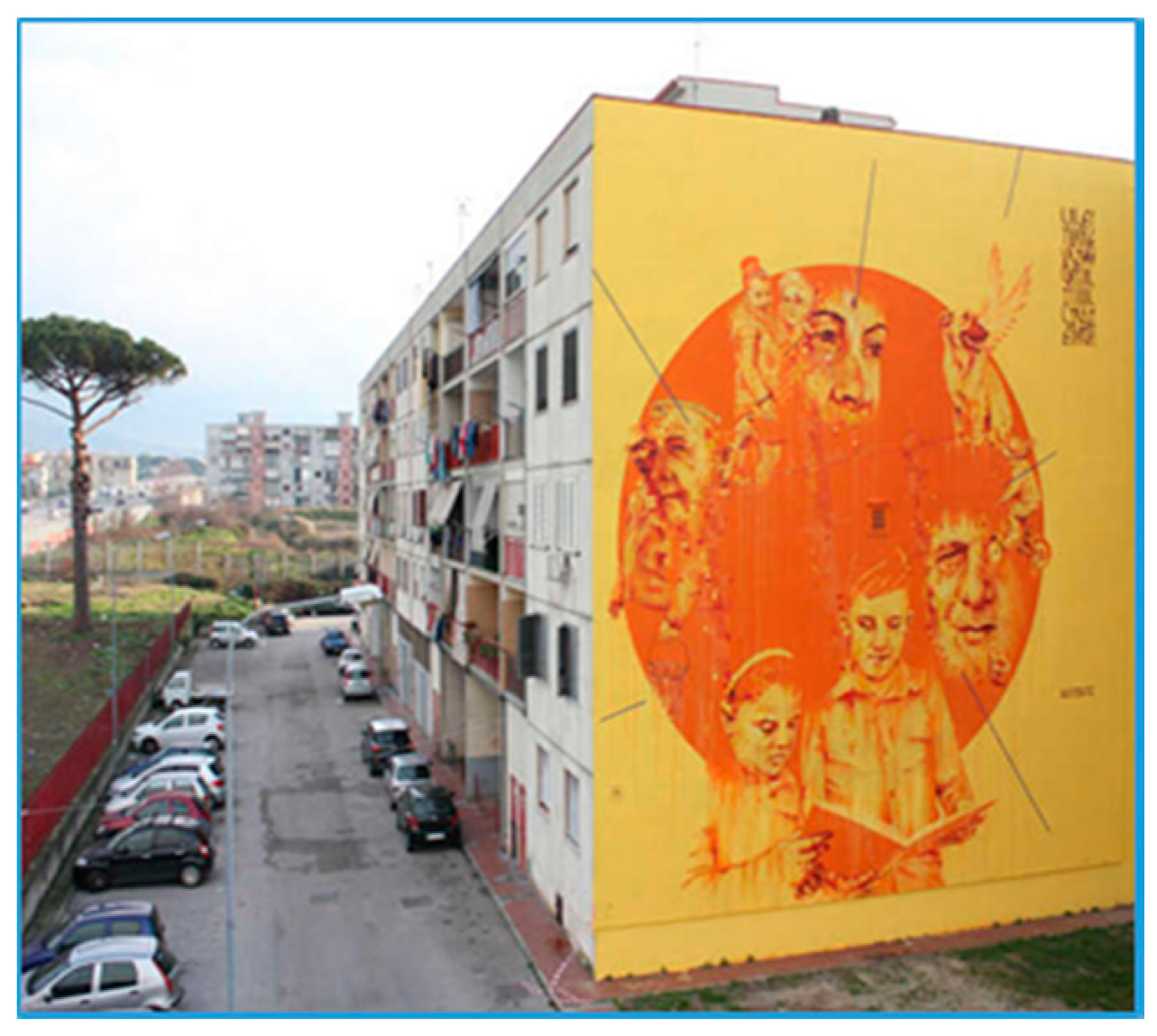 Mi Arte Definition Sustainability Free Full Text How Can Street Art Have Economic