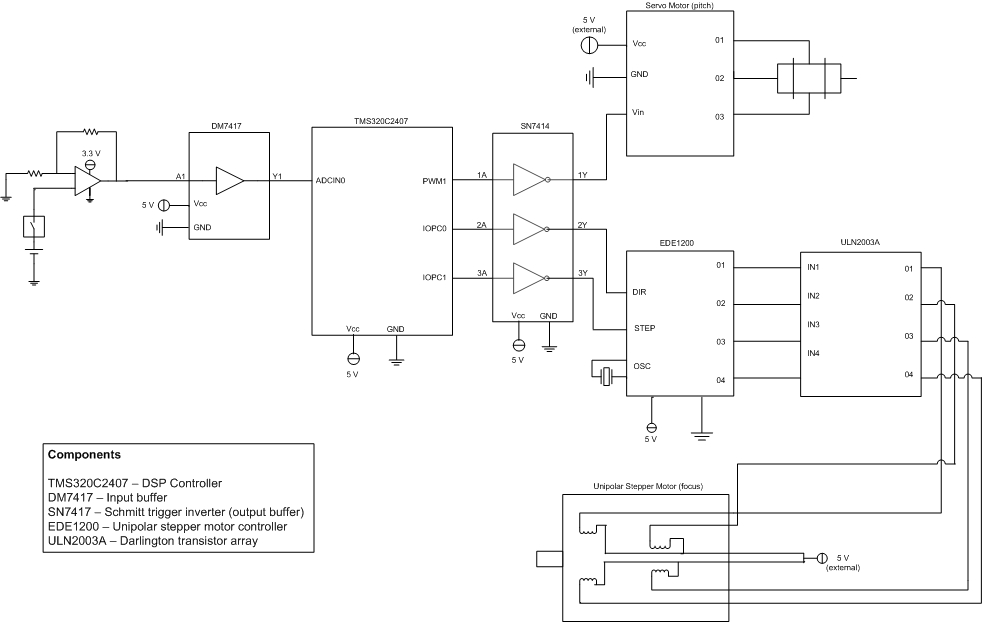 control4 wiring diagram jcl automation distribute audio video