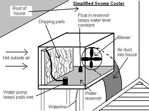 refrigerant pump down wiring diagram
