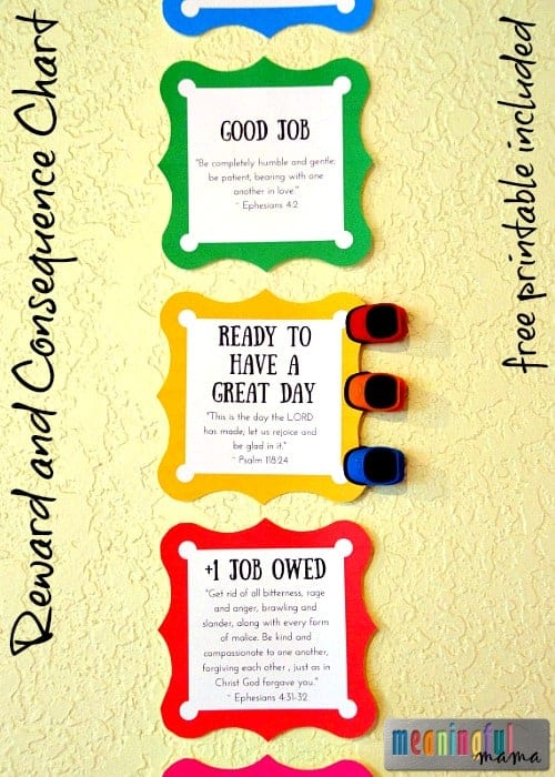 Reward and Consequence Behavior Chart
