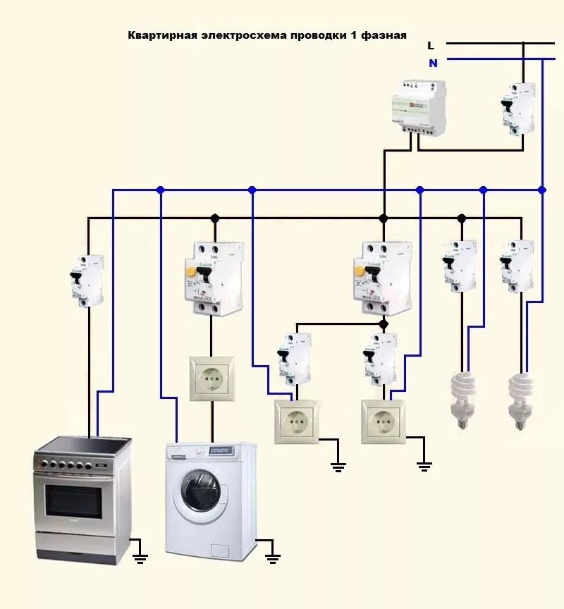 schema electrique électricité Pinterest Electrical wiring - dessiner sa chambre en d