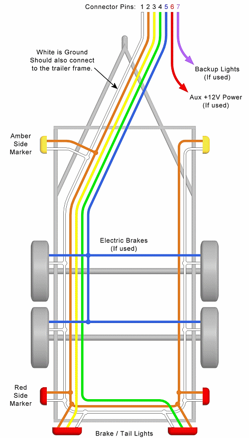 7 wire trailer electric brake wiring diagram