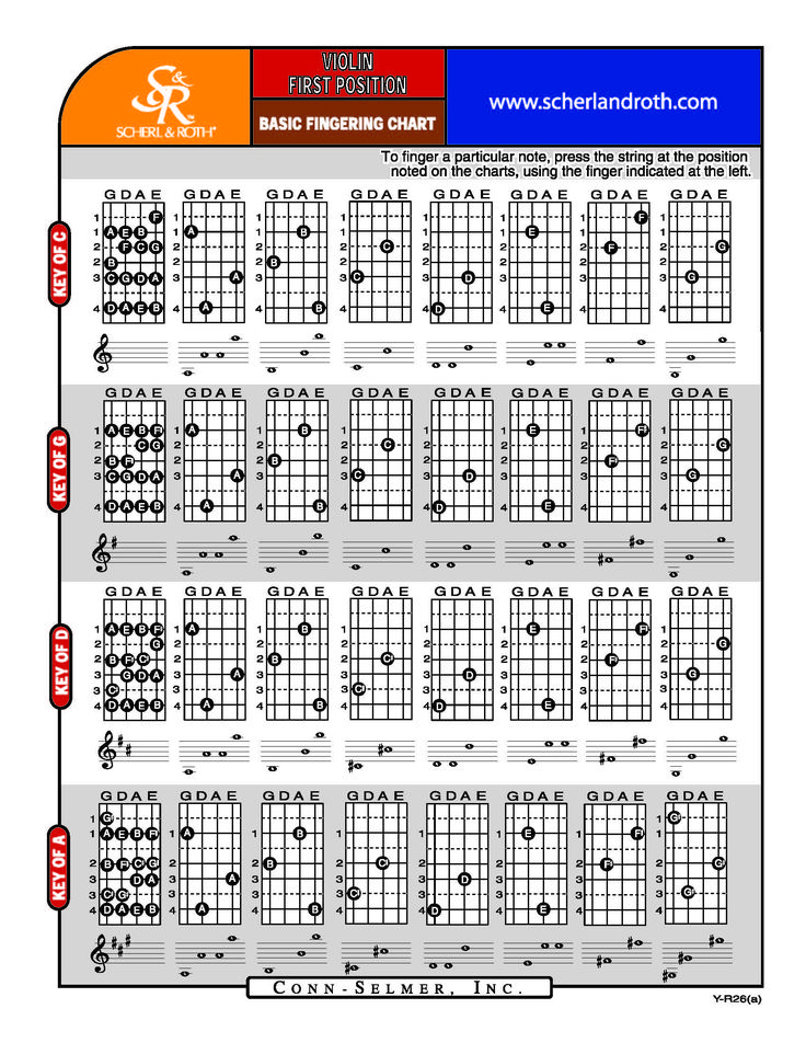 Violin Fingering Chart The 25 Best Violin Fingering Chart Ideas - violin fingering chart