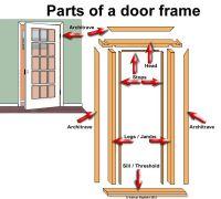 Door Frame: Door Window Frame Parts