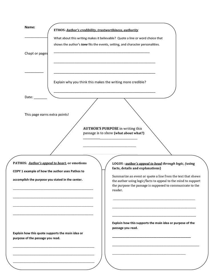 College admission essay help kindergarten