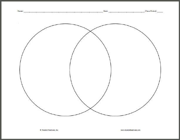 microsoft word venn diagram overlap