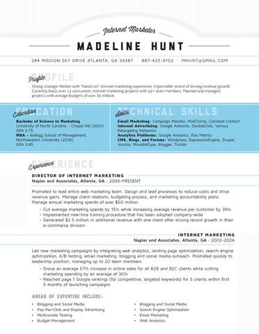internet marketing resume