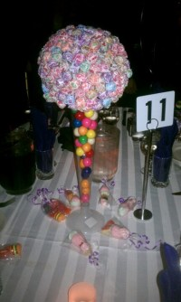 Sweet 15 Table Decorations Photograph | Sweet 15 Party Ideas