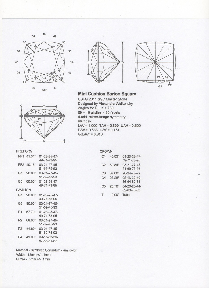diagrams for faceting volume 1 2