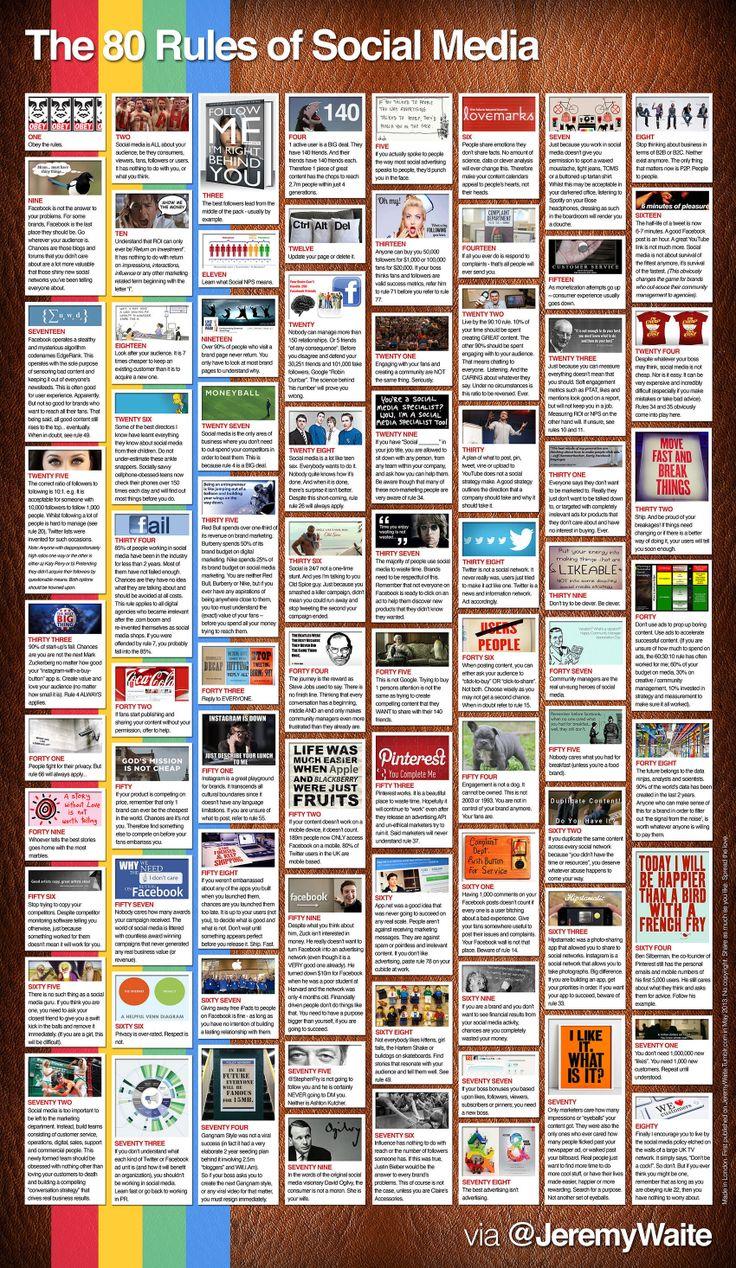 80 reglas para redes sociales. Pinterest