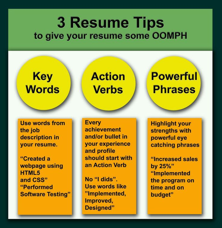 power words tips resume