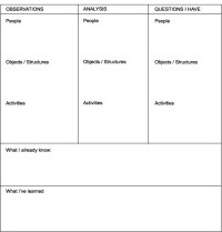 photo analysis worksheet