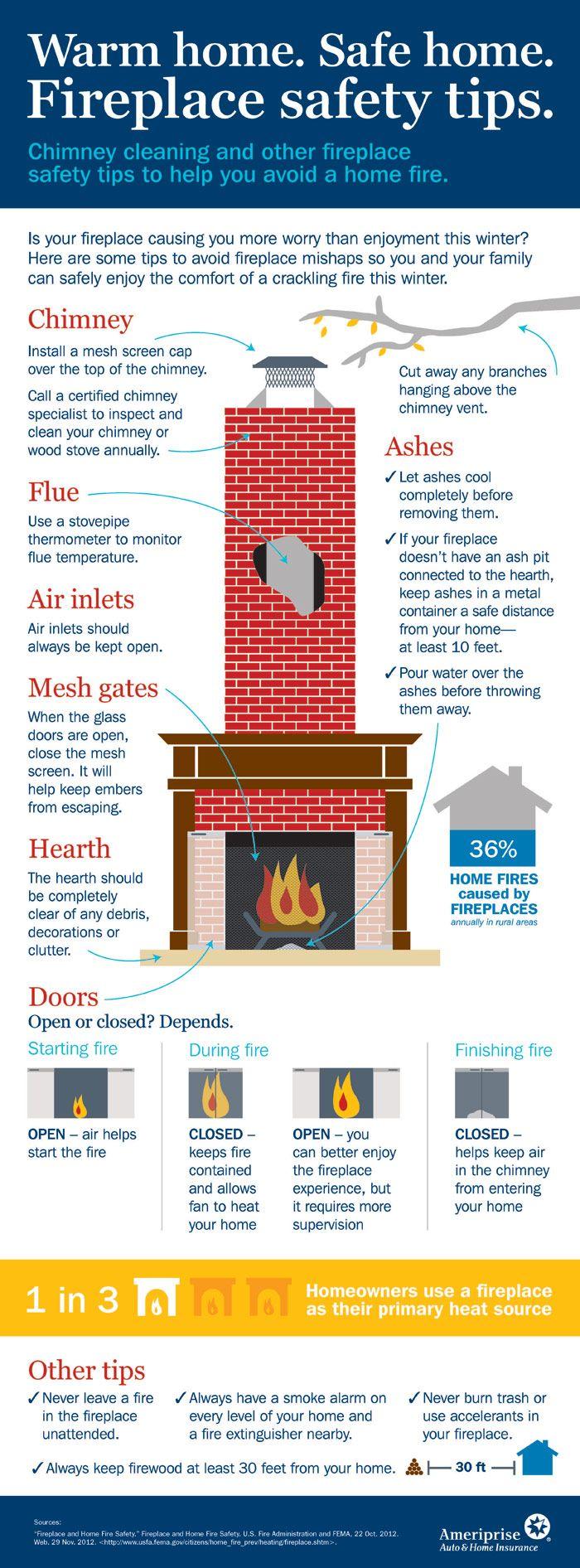 Fireplace Safety #Tips