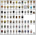 Star Wars Emoticons StarWars Pinterest