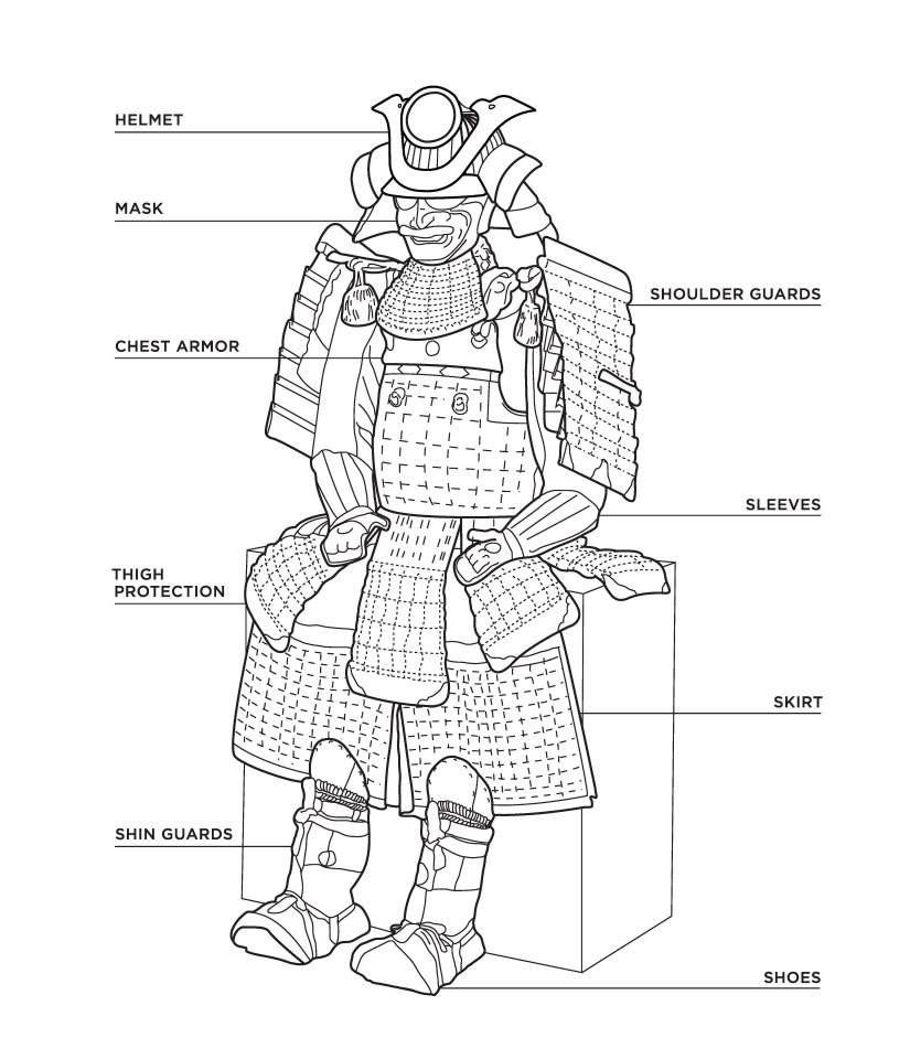 brass lewis diagram