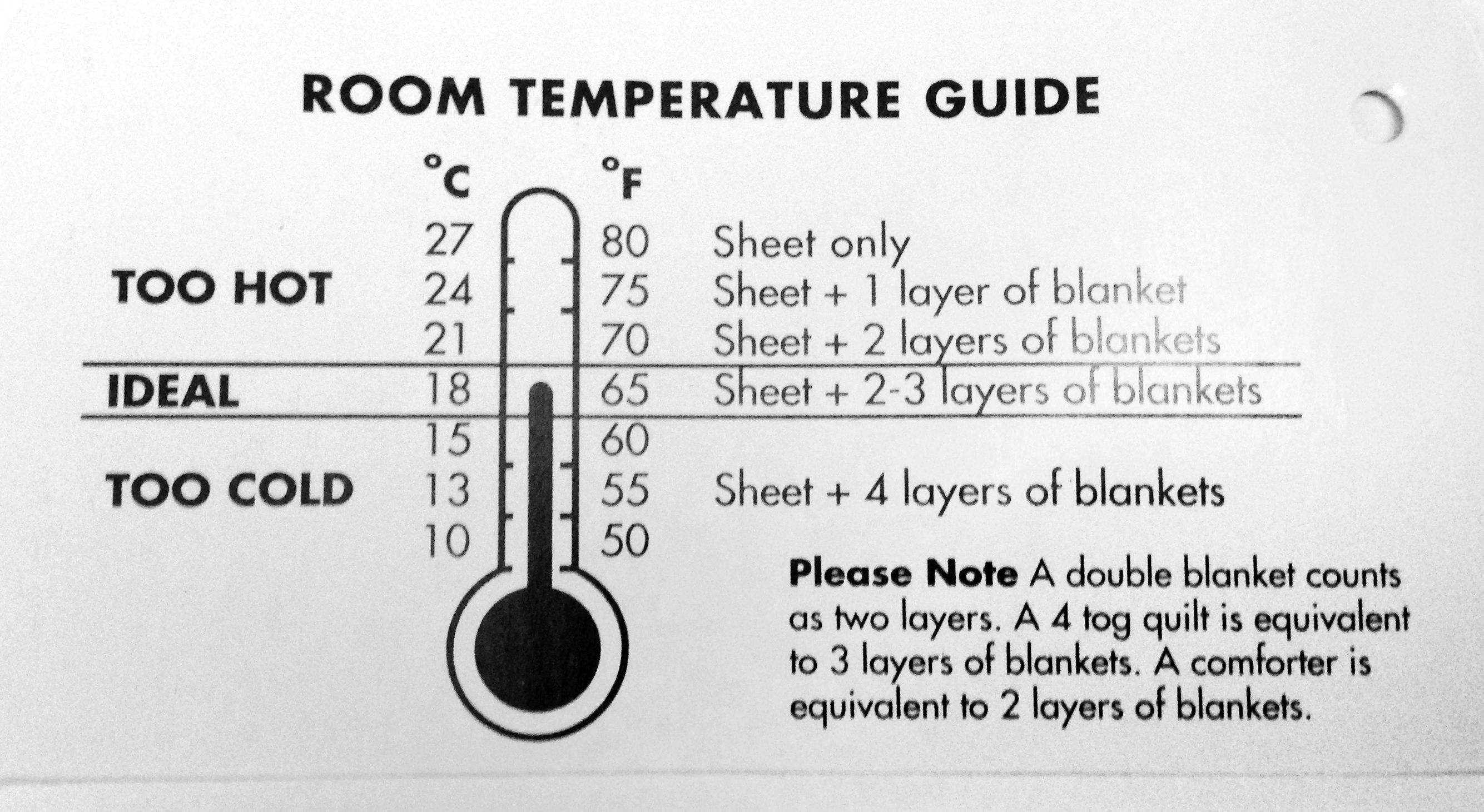 Baby39s Room Temperature Guide The Baby Projects Pinterest