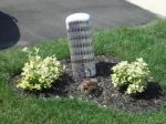 Utility Box Covers For Lawn