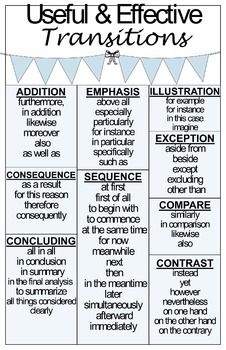 list of attention grabbers for essays