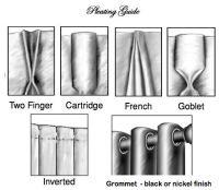 What type of drapery pleat?