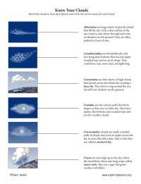 All Worksheets  Cloud Worksheets - Printable Worksheets ...