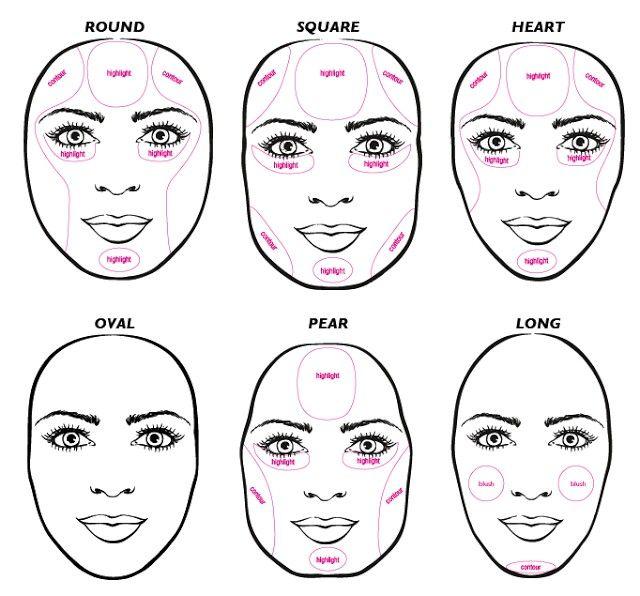 Makeup Contour On Pinterest How To Contour Contours And