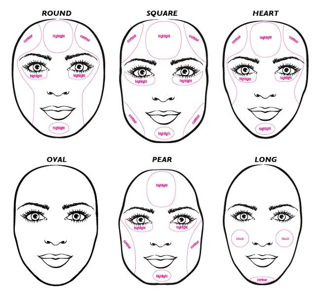 Makeup Contour On Pinterest How To Contour Contours And