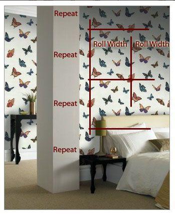 Scenery Wallpaper: Wallpaper Yardage