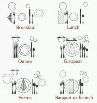 The proper way to set a table !!   Great Information ...