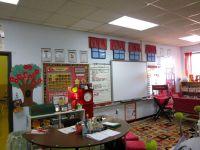 Ideas For My 4th Grade Classroom | Classroom Decor | Pinterest