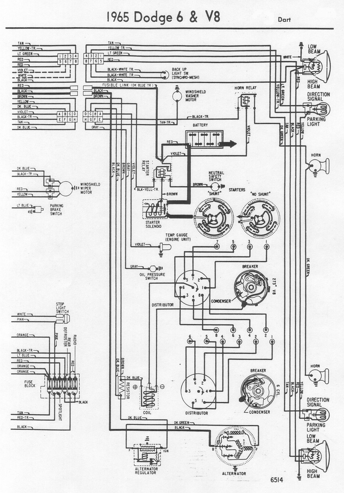 1965 dodge dart wiring diagram