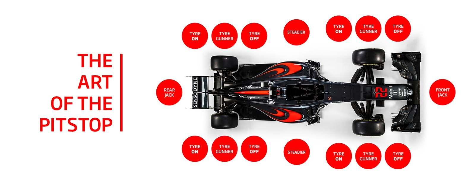 Fastest Car In The World Wallpaper Mclaren Formula 1 The Art Of The F1 Pitstop
