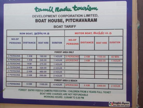 Rate chart - Picture of Pichavaram Mangrove Forest, Chidambaram - Rate Chart
