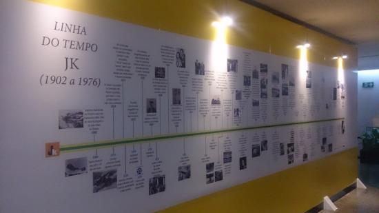 Linha do tempo de JK - Picture of Memorial JK, Brasilia - TripAdvisor