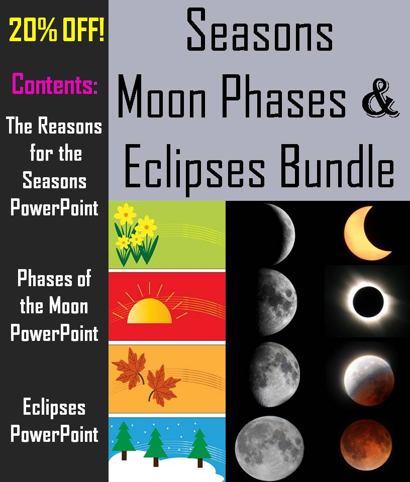 Seasons, Phases of the Moon,  Eclipses PowerPoint Bundle