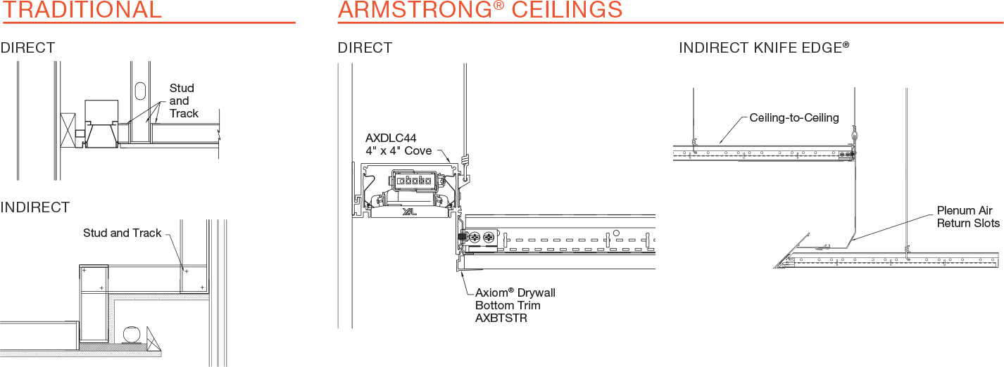 grand cherokee ignition switch bedradings schema