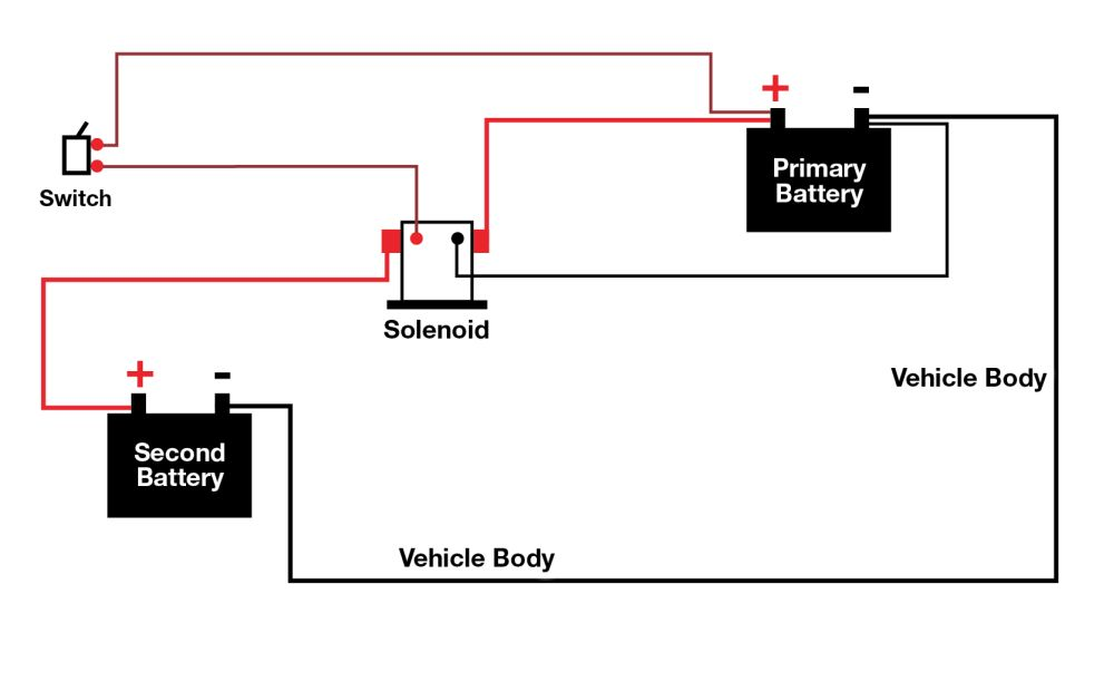dual battery charging system wiring diagram
