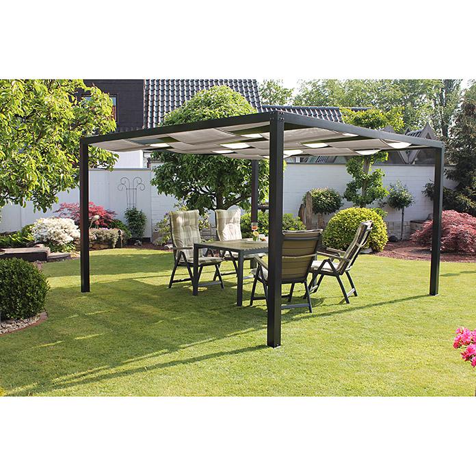 Sonnenschutz Garten Pavillon