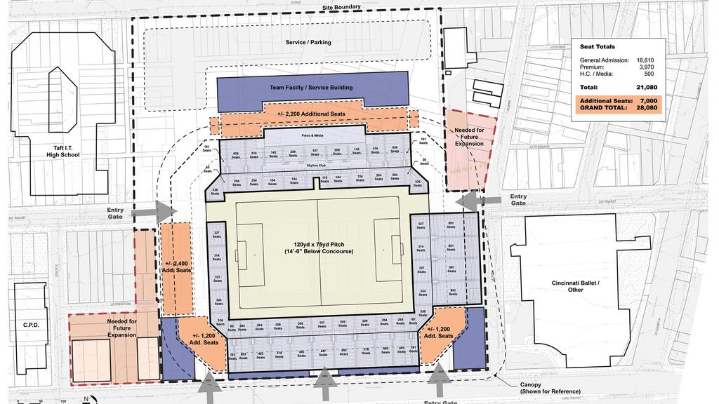 FC Cincinnati releases potential plan for West End soccer stadium