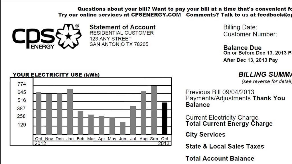 Cps Energy Customer Service | madebyrichard.co