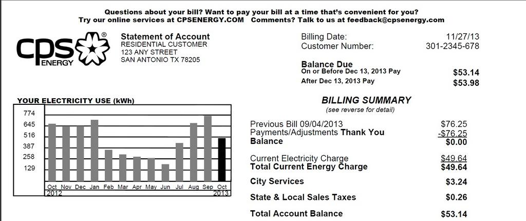 CPS Energy introduces new bill format to save money - San Antonio
