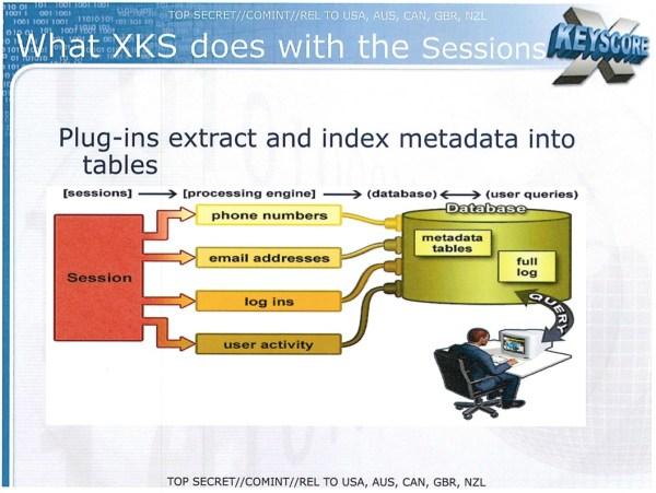nsa-x-keyscore-slide-003