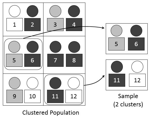 Cluster_sampling (1)