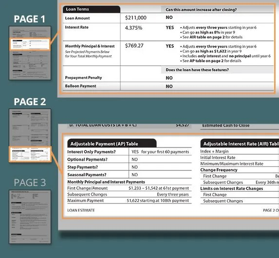 Tour the Loan Estimate Form - bank rate mortgage calculator