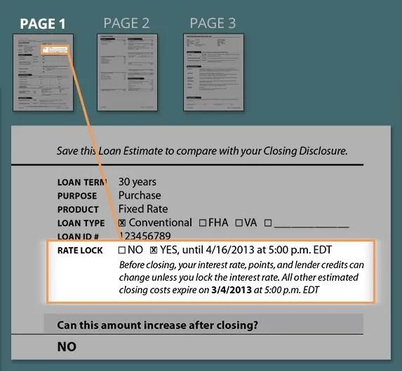 Tour the Loan Estimate Form - Loan Estimate Form
