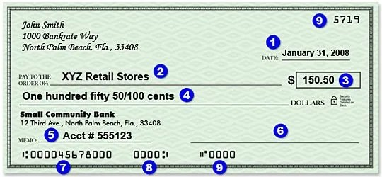 What Happens When You Write a Check? - how to write a