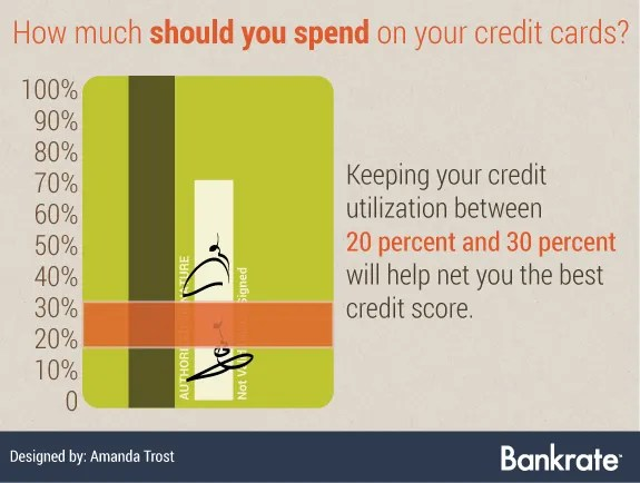 Hack Your Credit Score Pay Off Holiday Credit Card Debt - how to pay off credit card